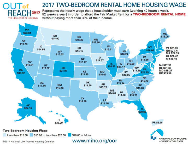 Rental Price Top 10 U.S.