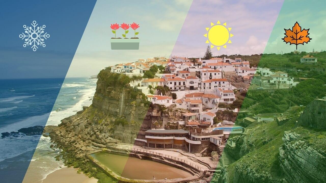 Best Retirement Beach Overseas